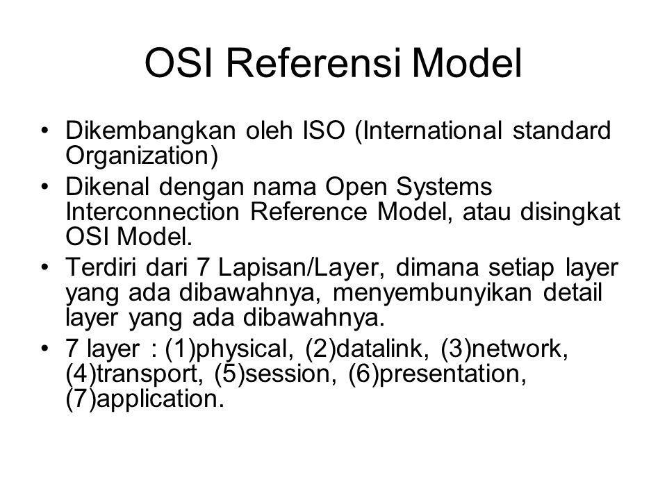 OSI Referensi Model Dikembangkan oleh ISO (International standard Organization)