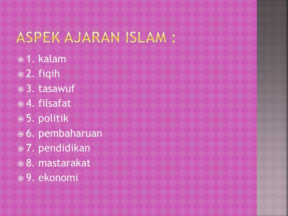 Aspek ajaran islam : 1. kalam 2. fiqih 3. tasawuf 4. filsafat