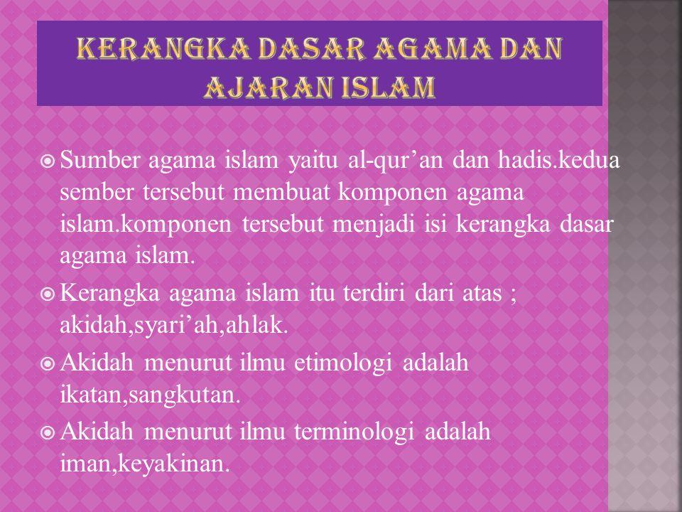 KERANGKA DASAR AGAMA DAN AJARAN ISLAM