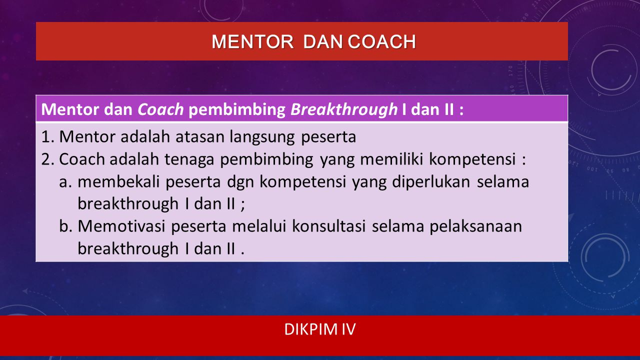 Mentor dan Coach pembimbing Breakthrough I dan II :