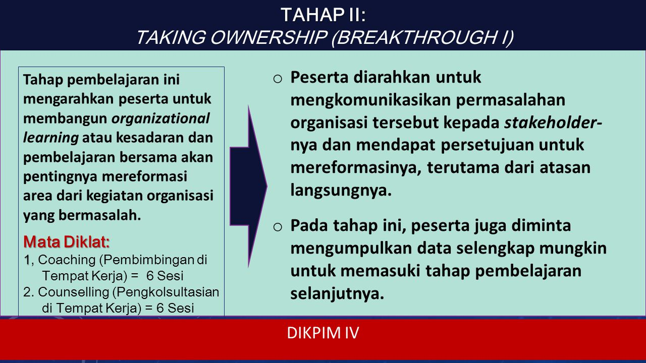 Tahap Ii: Taking Ownership (Breakthrough I)