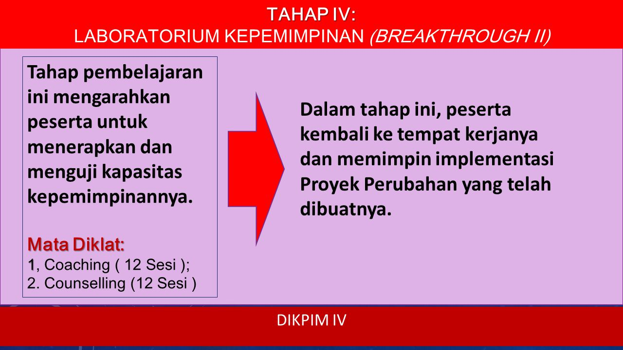 Tahap IV: Laboratorium kepemimpinan (Breakthrough II)