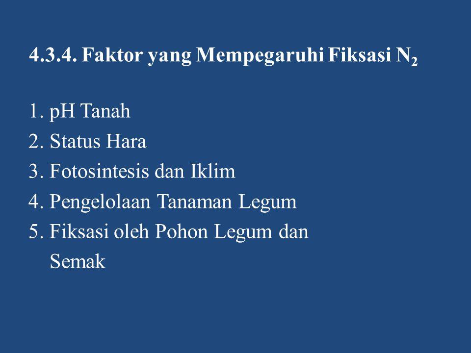 4.3.4. Faktor yang Mempegaruhi Fiksasi N2