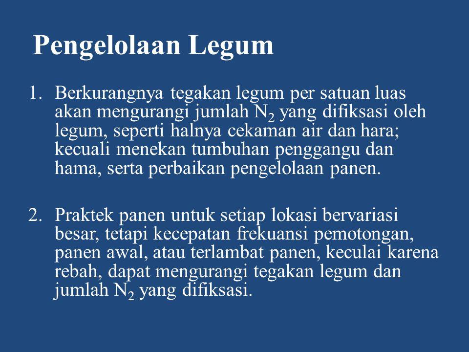 Pengelolaan Legum