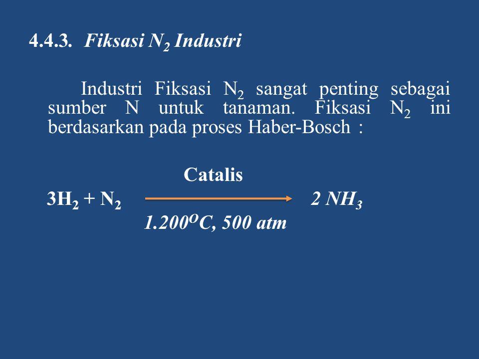 4.4.3. Fiksasi N2 Industri Industri Fiksasi N2 sangat penting sebagai sumber N untuk tanaman.