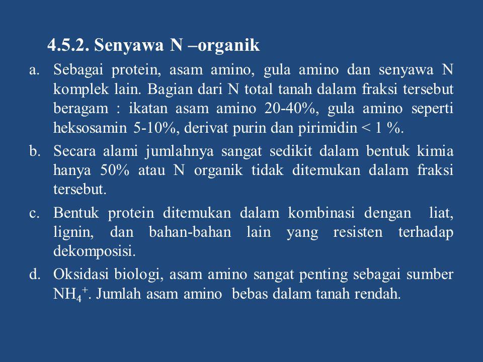 4.5.2. Senyawa N –organik