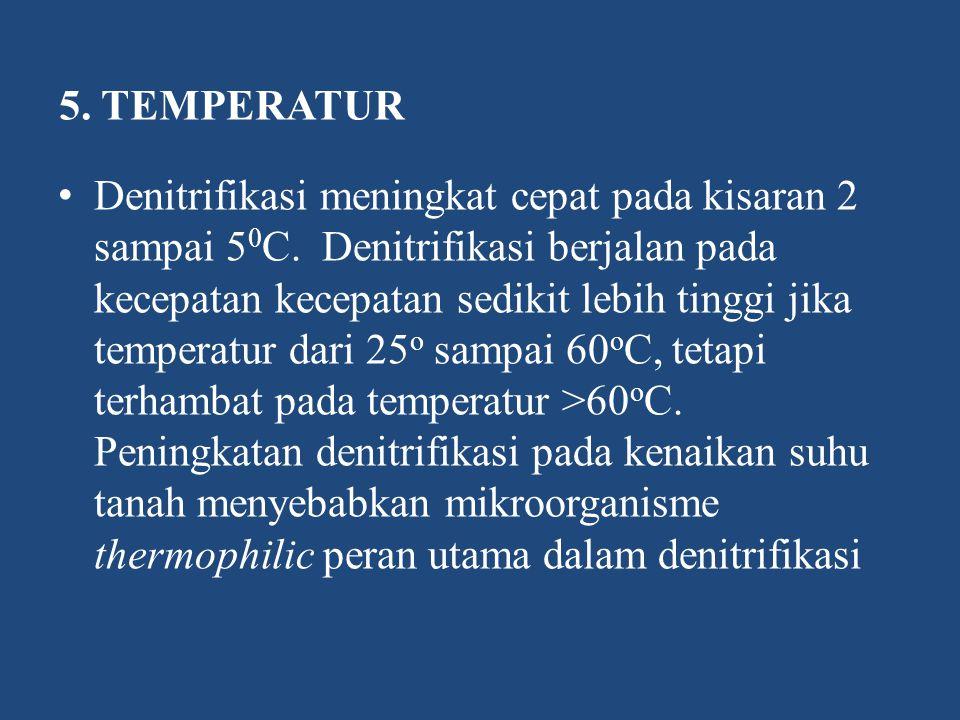 5. TEMPERATUR