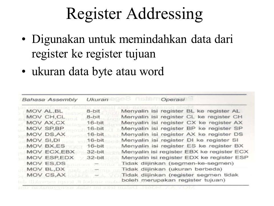 Register Addressing Digunakan untuk memindahkan data dari register ke register tujuan.