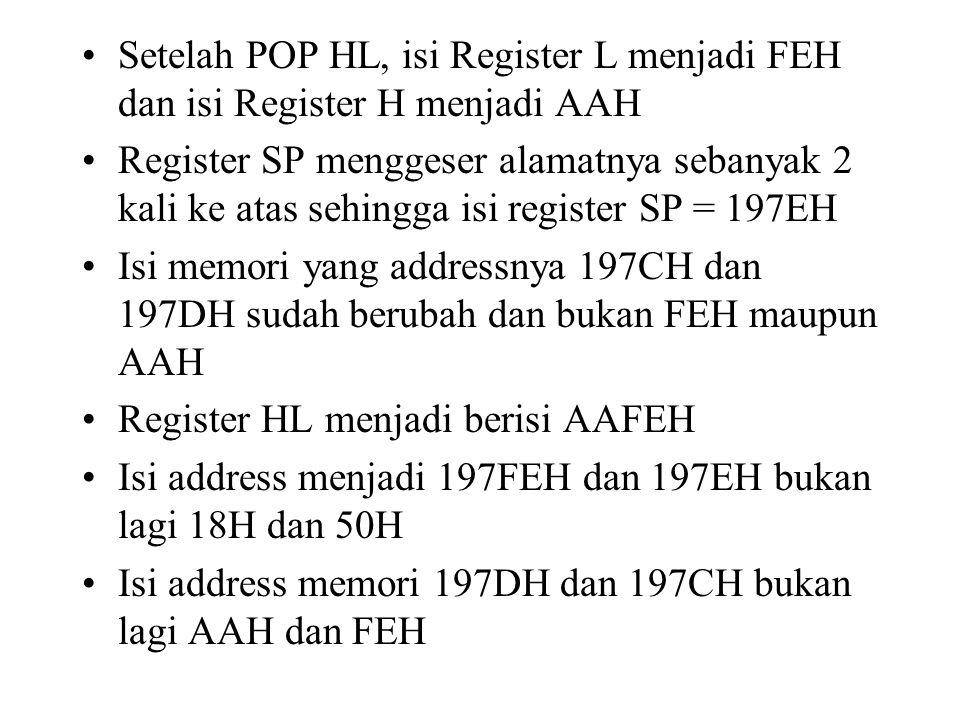 Setelah POP HL, isi Register L menjadi FEH dan isi Register H menjadi AAH