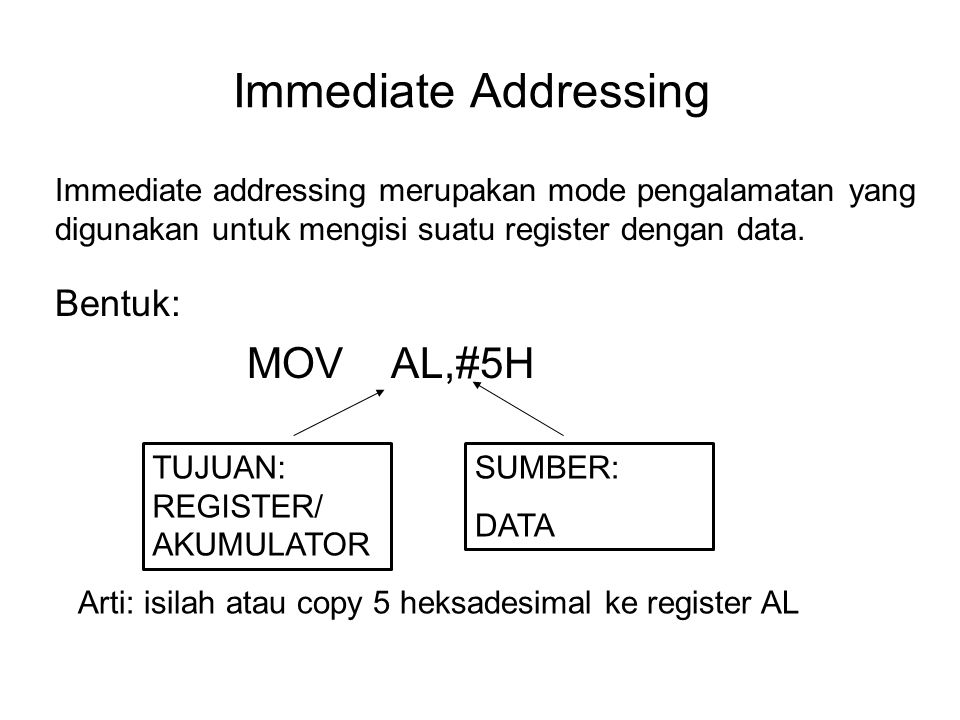 Immediate Addressing MOV AL,#5H Bentuk: