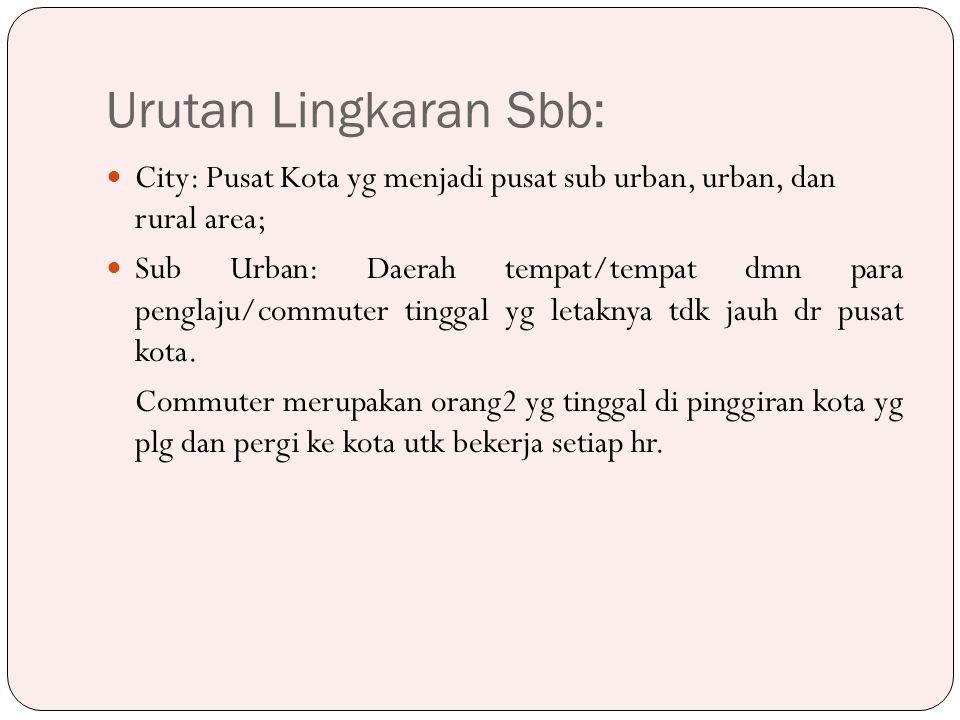 Urutan Lingkaran Sbb: City: Pusat Kota yg menjadi pusat sub urban, urban, dan rural area;
