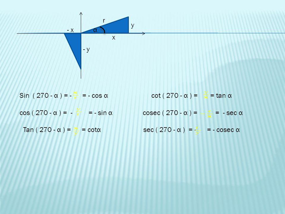 r y. - x. α. x. - y. Sin ( 270 - α ) = - = - cos α cot ( 270 - α ) = = tan α.