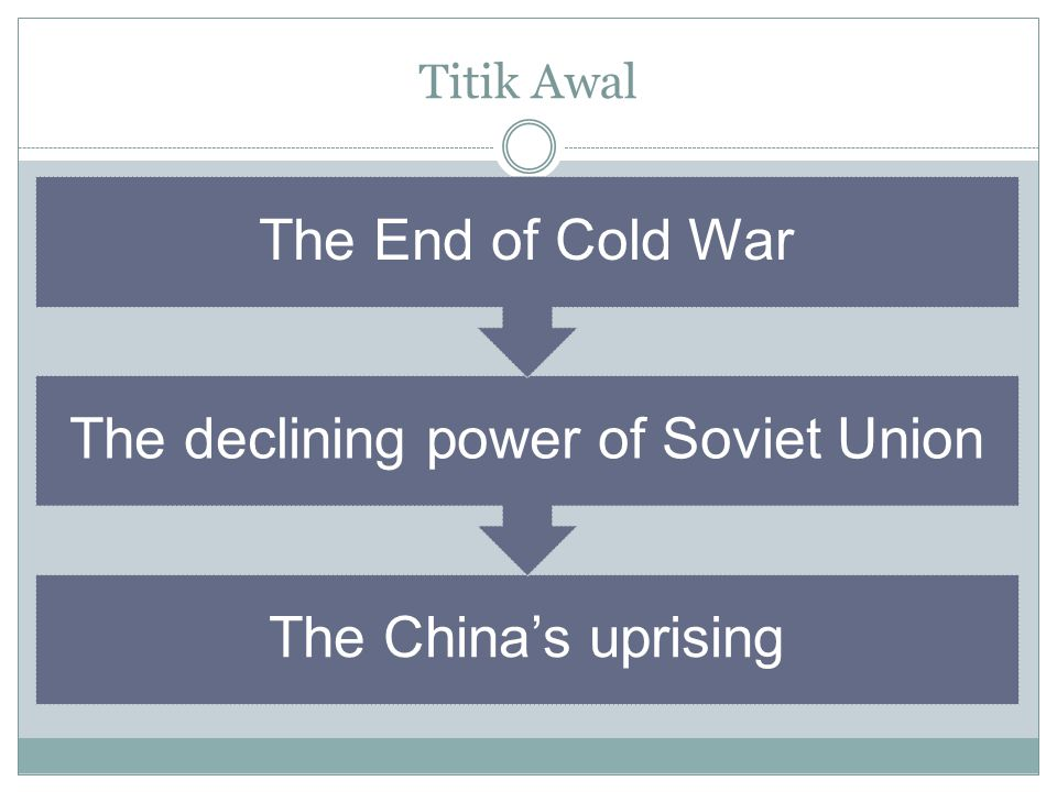 The declining power of Soviet Union