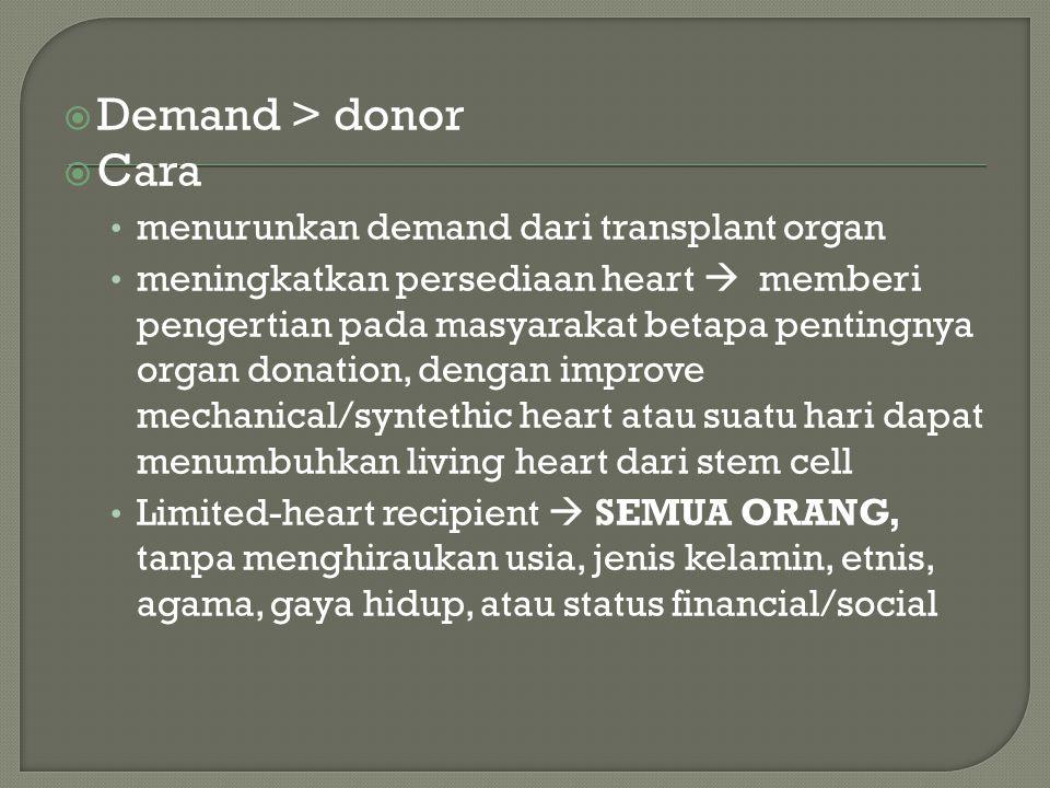 Demand > donor Cara menurunkan demand dari transplant organ