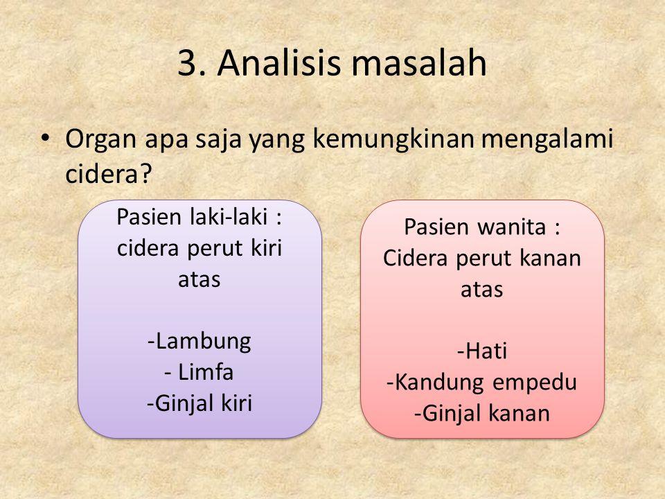 3. Analisis masalah Organ apa saja yang kemungkinan mengalami cidera