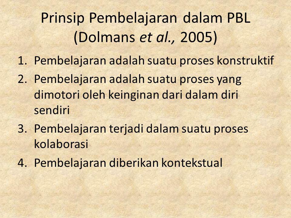 Prinsip Pembelajaran dalam PBL (Dolmans et al., 2005)