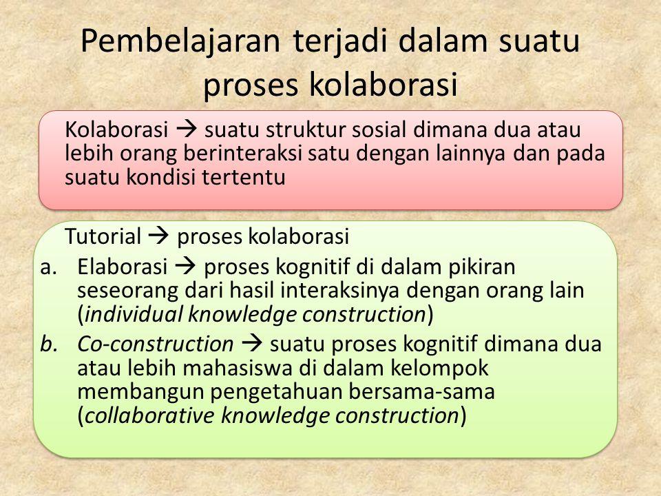 Pembelajaran terjadi dalam suatu proses kolaborasi