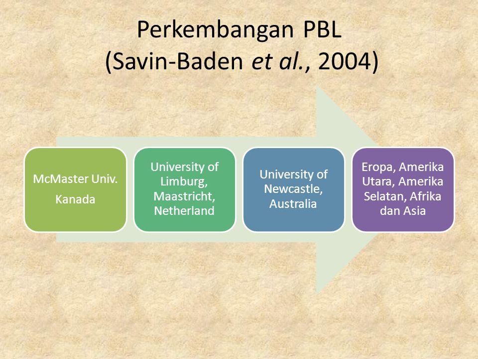 Perkembangan PBL (Savin-Baden et al., 2004)