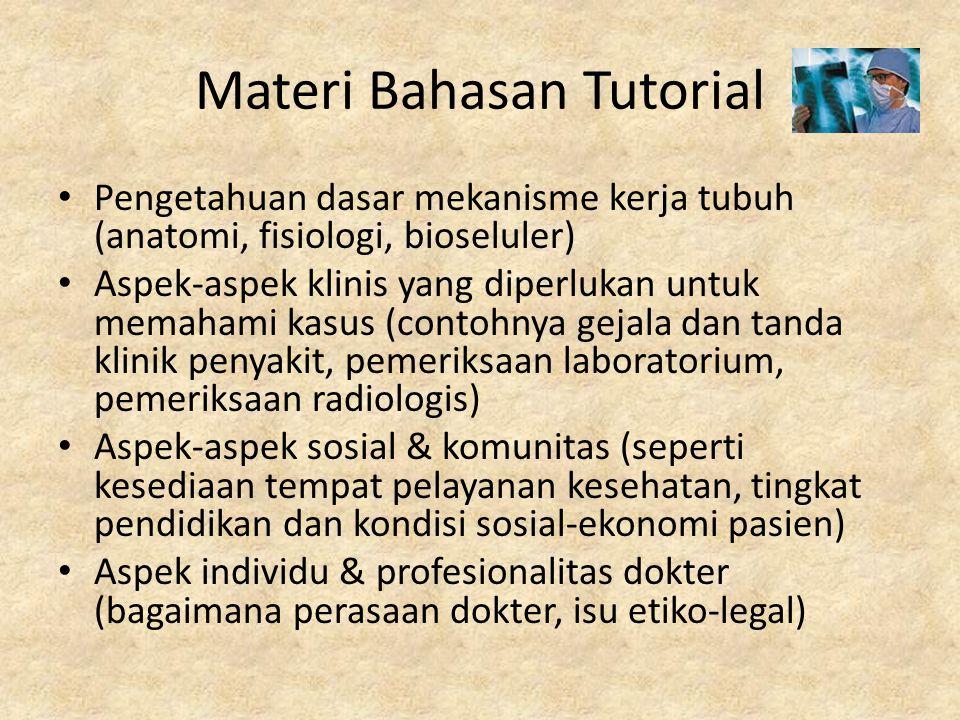 Materi Bahasan Tutorial