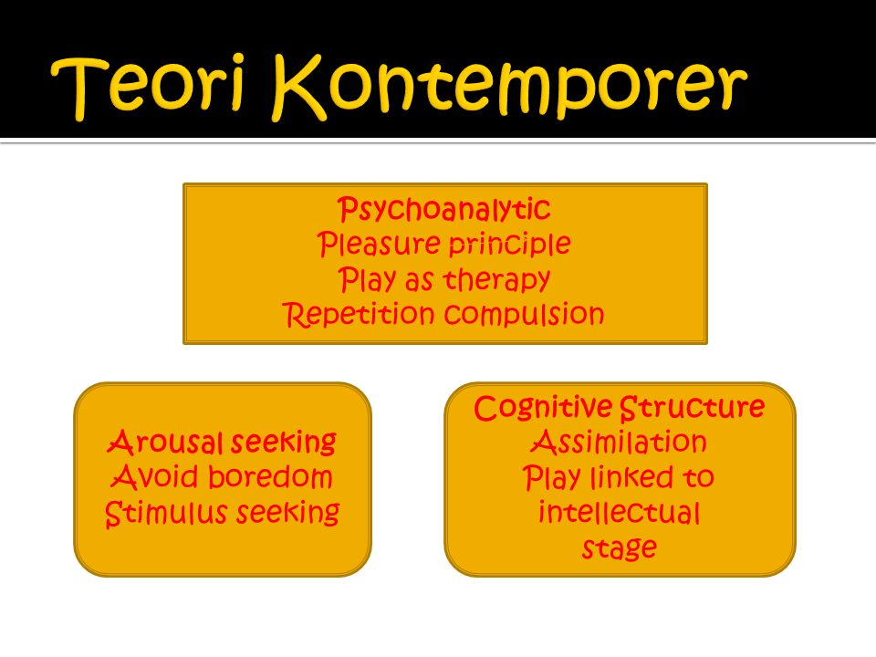 Teori Kontemporer Psychoanalytic Pleasure principle Play as therapy
