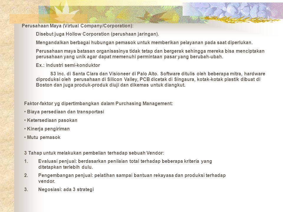 Perusahaan Maya (Virtual Company/Corporation):