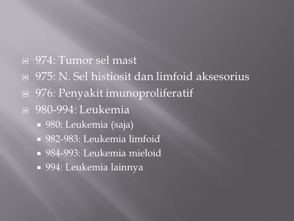 975: N. Sel histiosit dan limfoid aksesorius