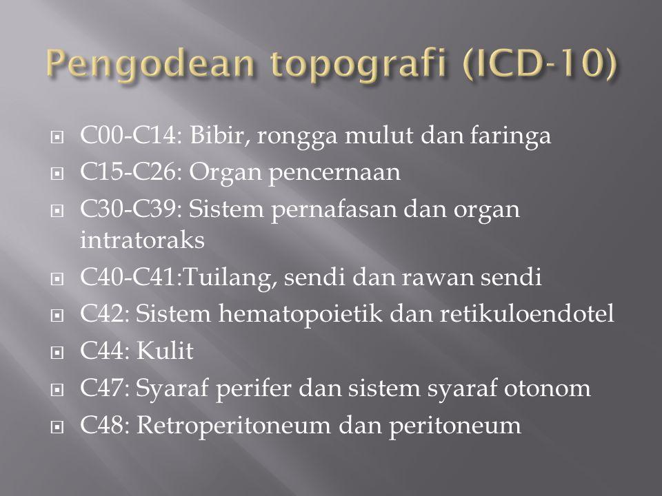 Pengodean topografi (ICD-10)