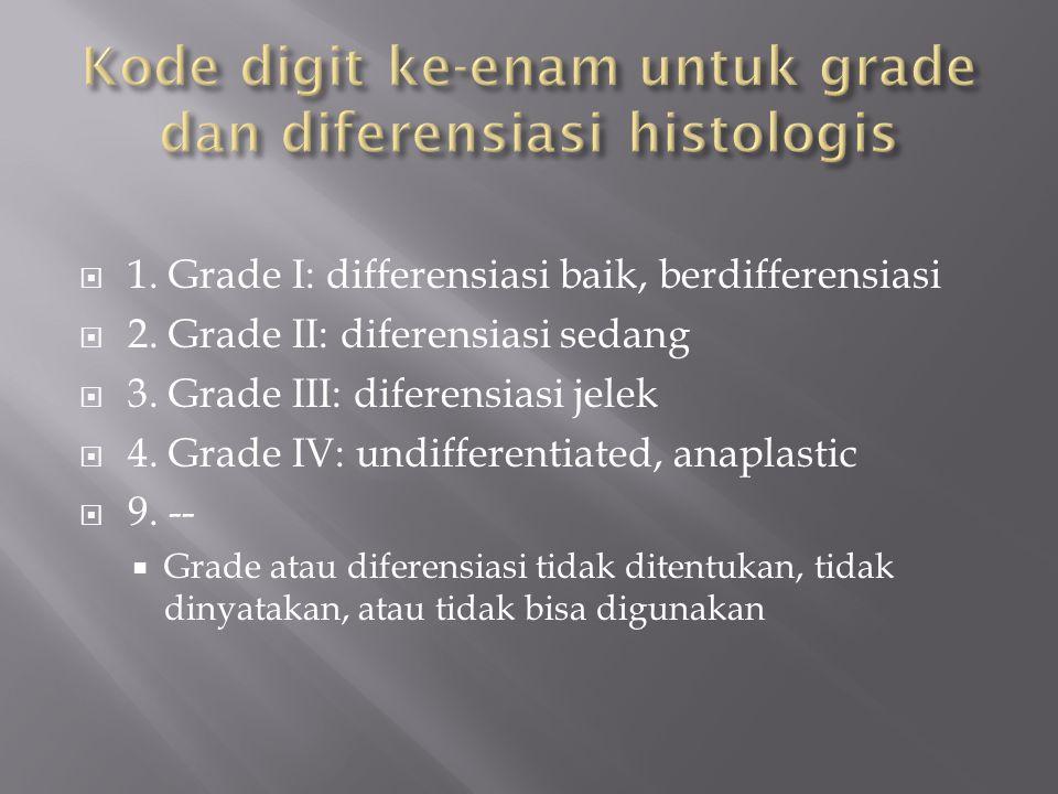 Kode digit ke-enam untuk grade dan diferensiasi histologis