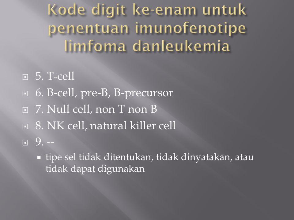Kode digit ke-enam untuk penentuan imunofenotipe limfoma danleukemia