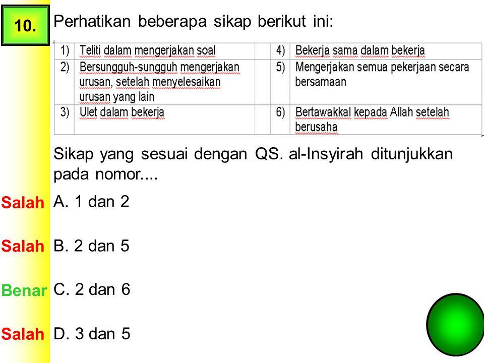 10. Perhatikan beberapa sikap berikut ini: Sikap yang sesuai dengan QS. al-Insyirah ditunjukkan pada nomor....