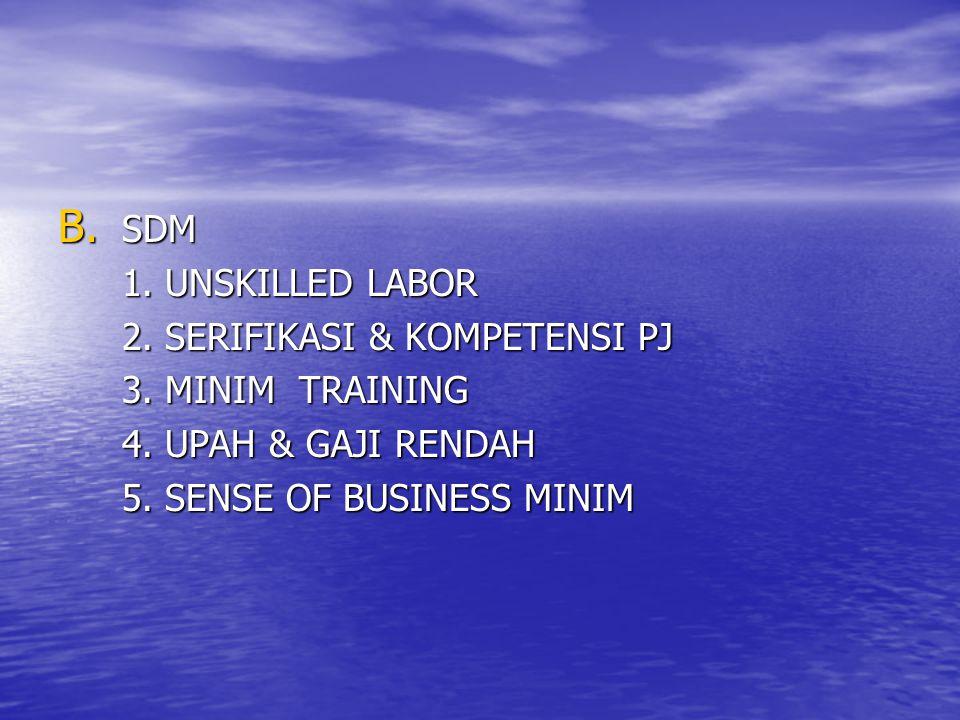SDM 1. UNSKILLED LABOR. 2. SERIFIKASI & KOMPETENSI PJ. 3. MINIM TRAINING. 4. UPAH & GAJI RENDAH.