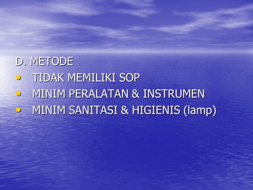 D. METODE TIDAK MEMILIKI SOP MINIM PERALATAN & INSTRUMEN MINIM SANITASI & HIGIENIS (lamp)