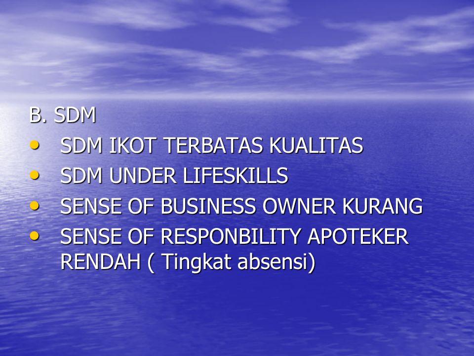 B. SDM SDM IKOT TERBATAS KUALITAS. SDM UNDER LIFESKILLS.