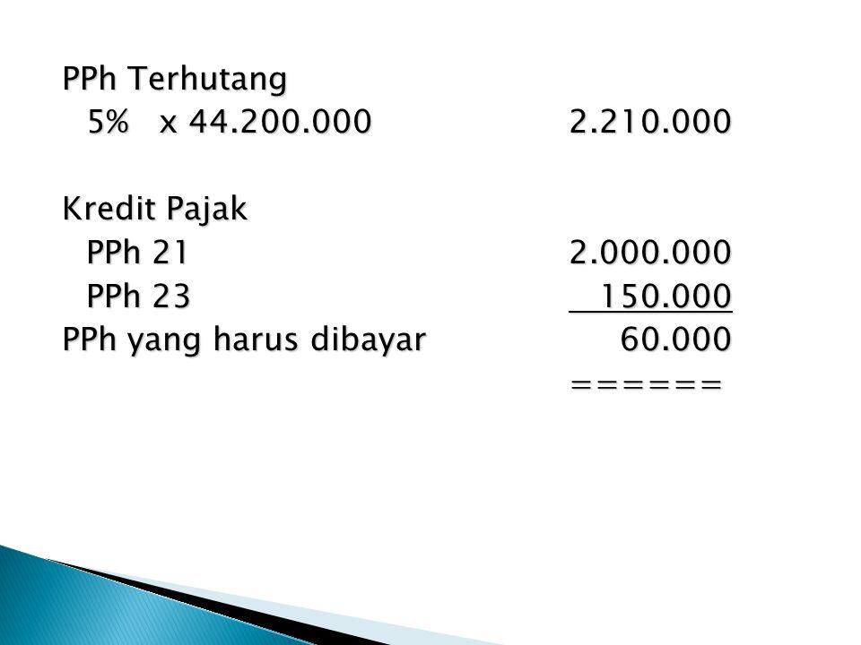 PPh Terhutang 5% x 44. 200. 000 2. 210. 000 Kredit Pajak PPh 21 2. 000