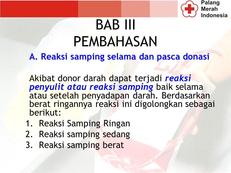 BAB III PEMBAHASAN A. Reaksi samping selama dan pasca donasi.