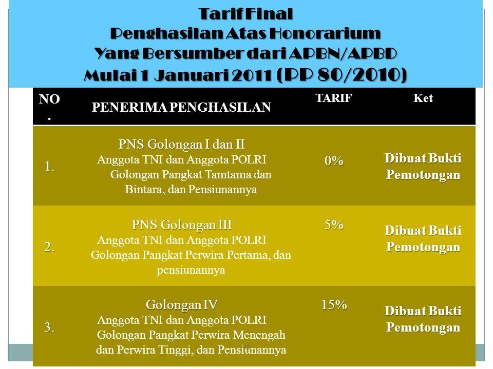 Tarif Final Penghasilan Atas Honorarium Yang Bersumber dari APBN/APBD Mulai 1 Januari 2011 (PP 80/2010)