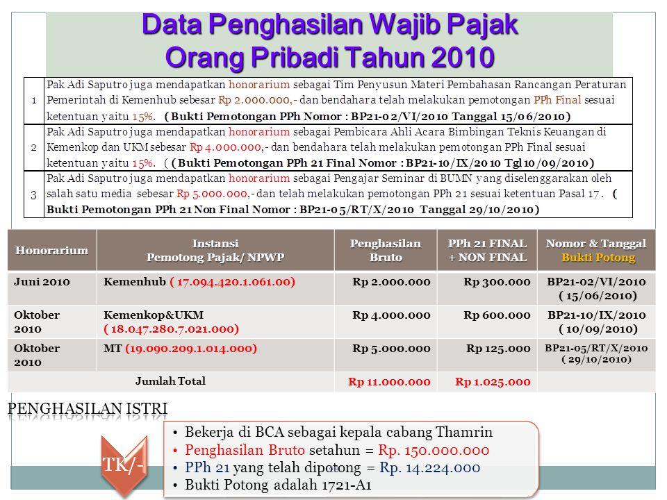 Data Penghasilan Wajib Pajak Orang Pribadi Tahun 2010