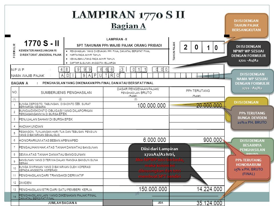 LAMPIRAN 1770 S II Bagian A 1770 S - II 1 0 2 100.000.000 20.000.000