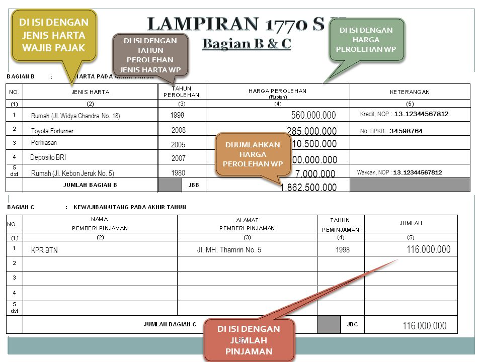 LAMPIRAN 1770 S II Bagian B & C