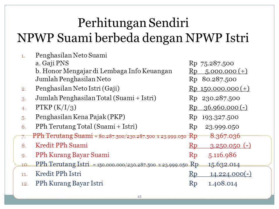 Perhitungan Sendiri NPWP Suami berbeda dengan NPWP Istri