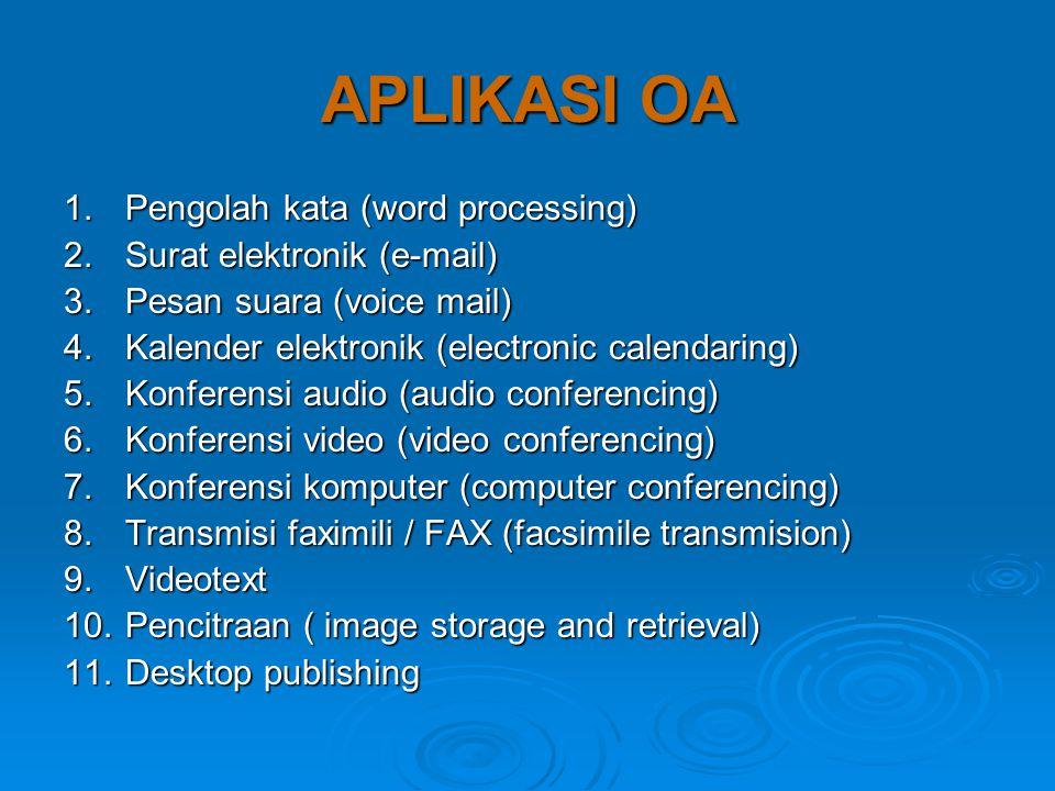 APLIKASI OA 1. Pengolah kata (word processing)