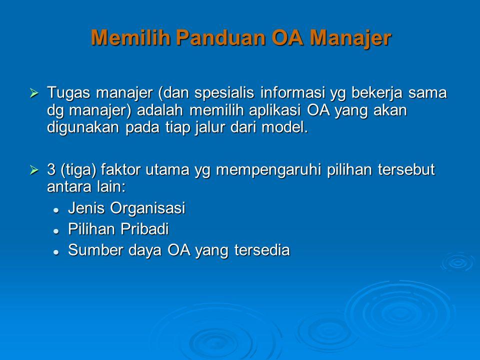 Memilih Panduan OA Manajer