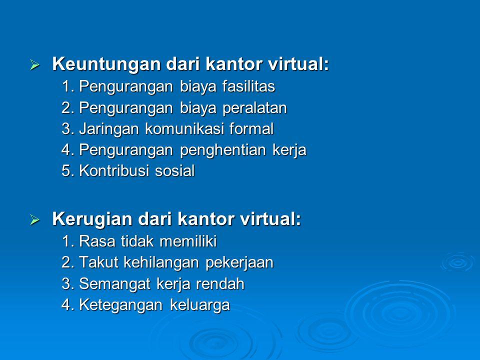 Keuntungan dari kantor virtual: