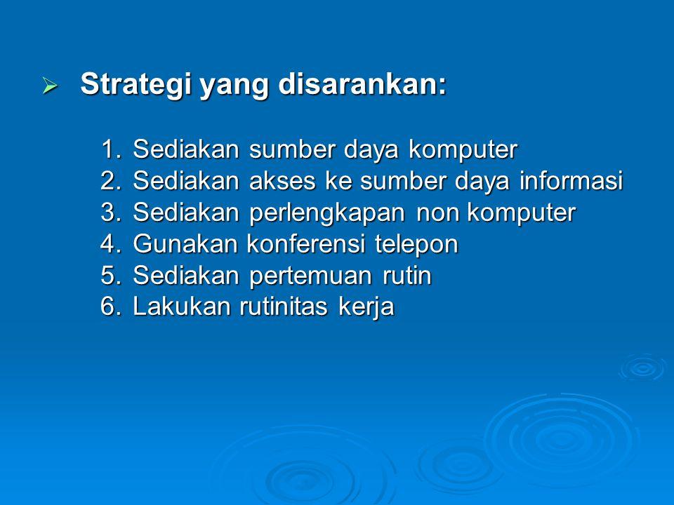 Strategi yang disarankan: