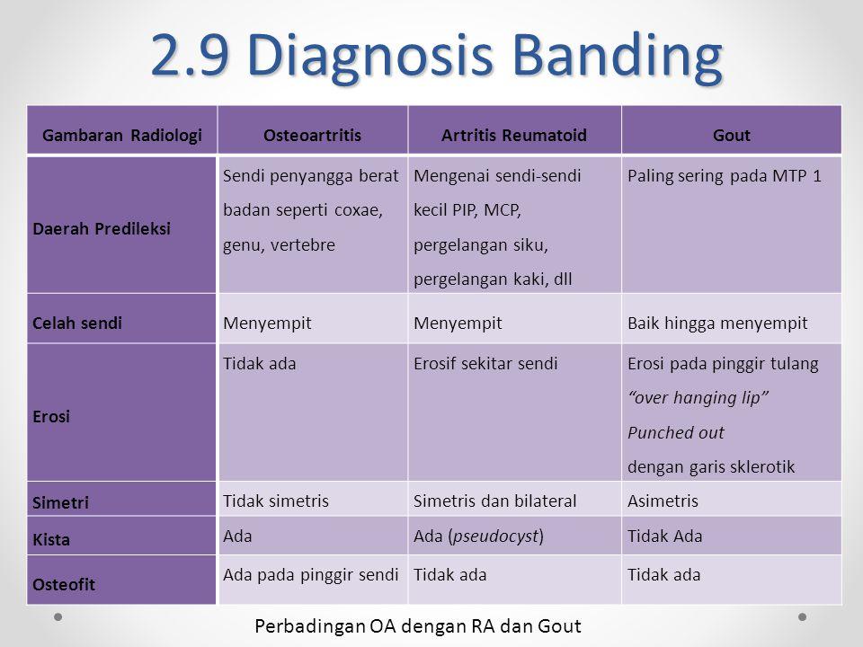 2.9 Diagnosis Banding Perbadingan OA dengan RA dan Gout