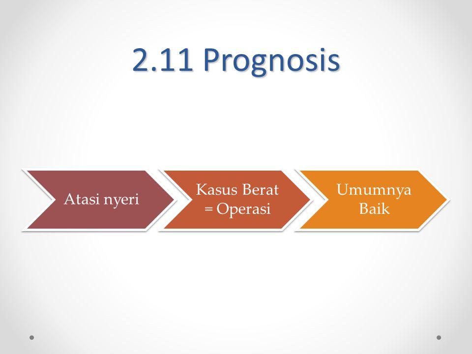 2.11 Prognosis Atasi nyeri Kasus Berat = Operasi Umumnya Baik