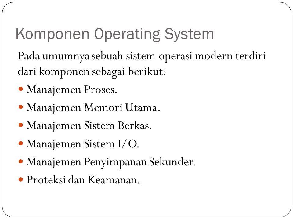 Komponen Operating System