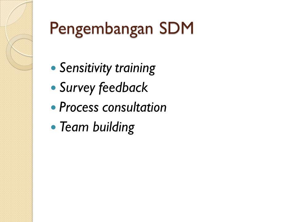 Pengembangan SDM Sensitivity training Survey feedback