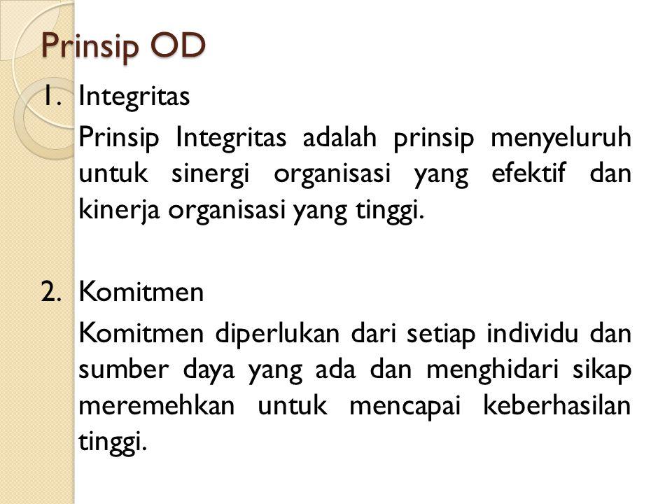 Prinsip OD