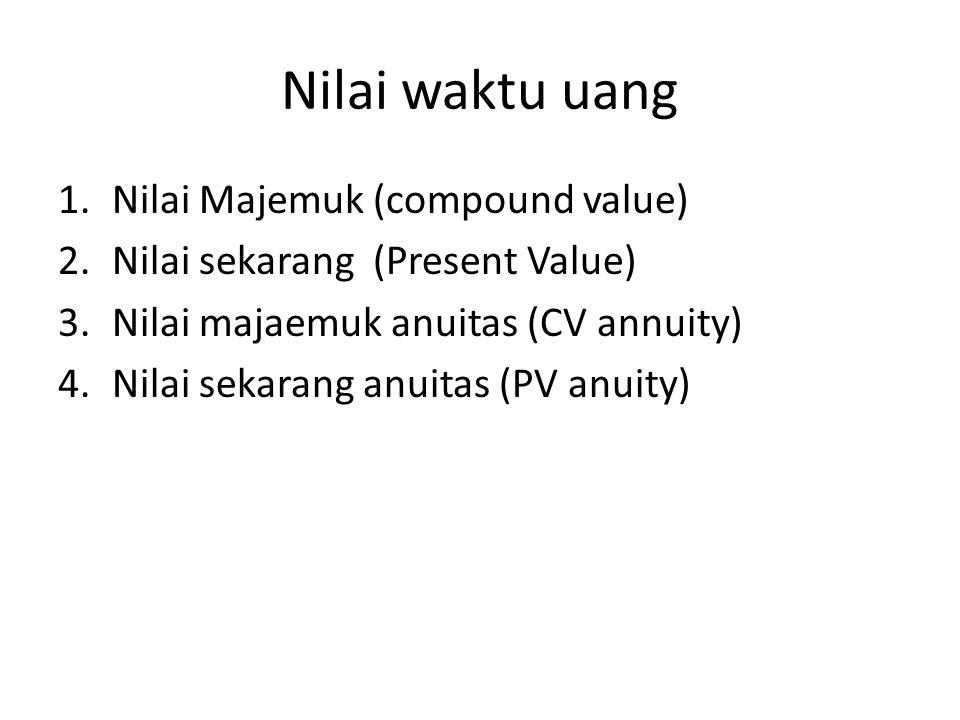 Nilai waktu uang Nilai Majemuk (compound value)